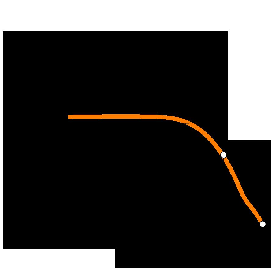 diagrama1-2_travaderm
